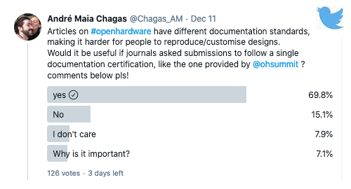 Survey: Certification for open source hardware designs under peer-review